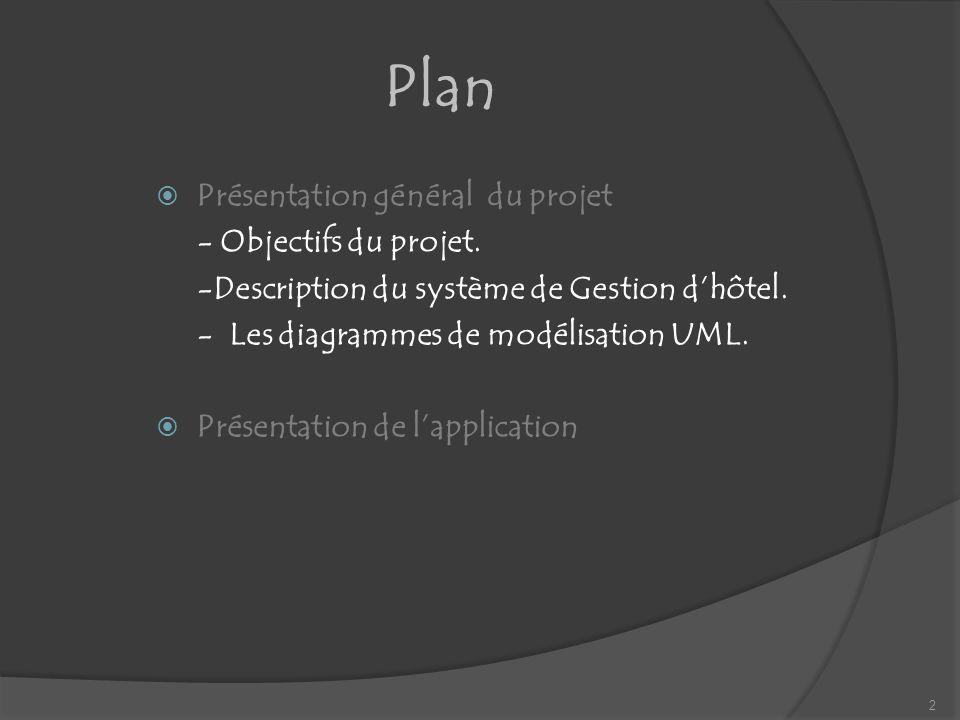 Plan Présentation général du projet - Objectifs du projet.