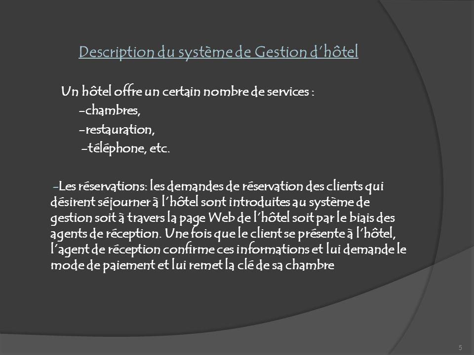 Description du système de Gestion d'hôtel
