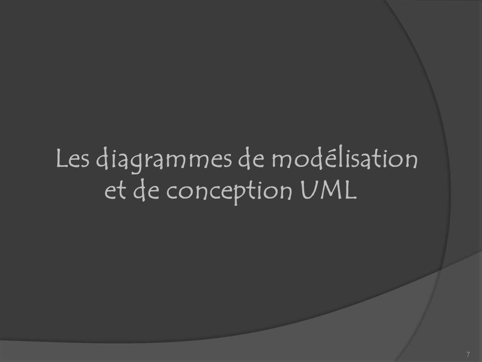 Les diagrammes de modélisation et de conception UML