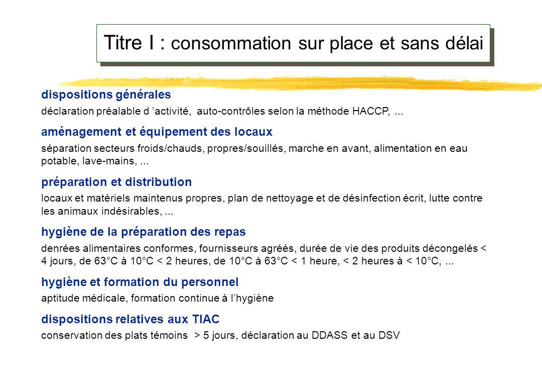 Titre I : consommation sur place et sans délai