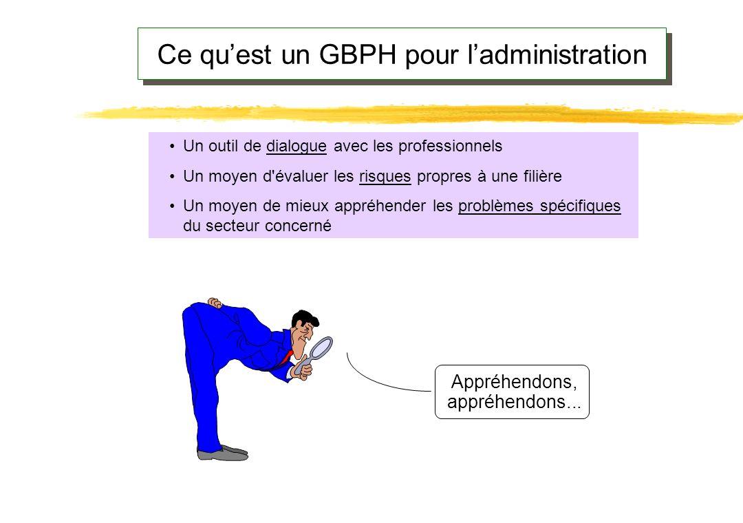 Ce qu'est un GBPH pour l'administration