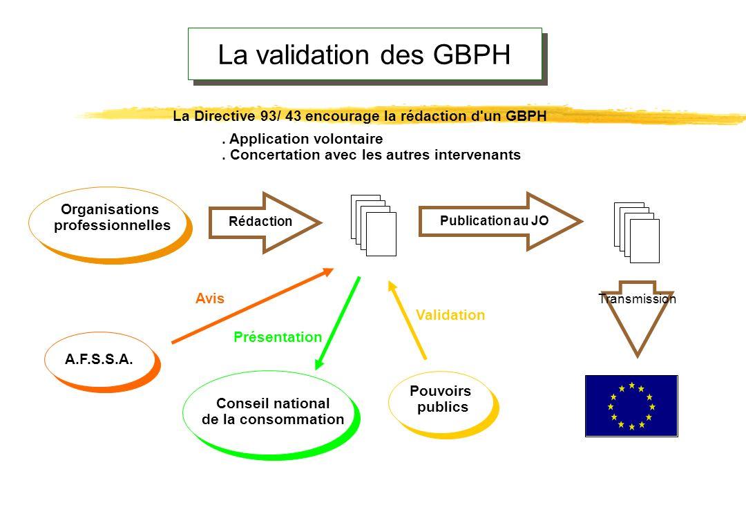 La Directive 93/ 43 encourage la rédaction d un GBPH
