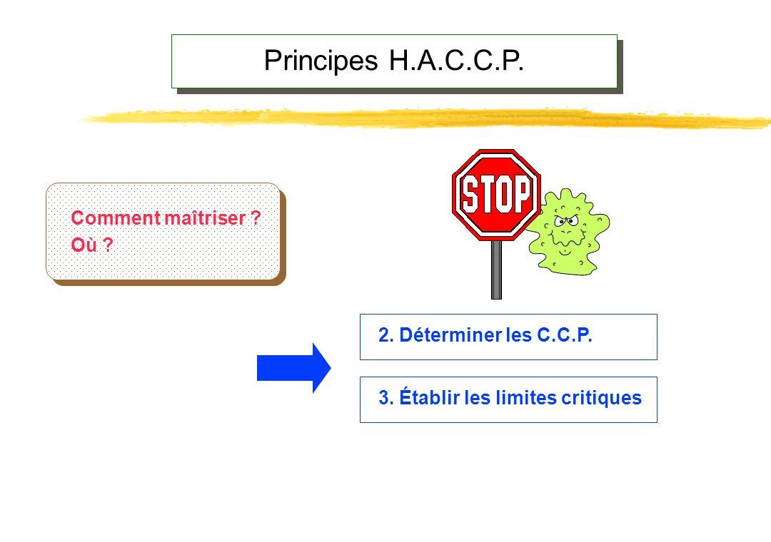 Principes H.A.C.C.P. Comment maîtriser Où 2. Déterminer les C.C.P.