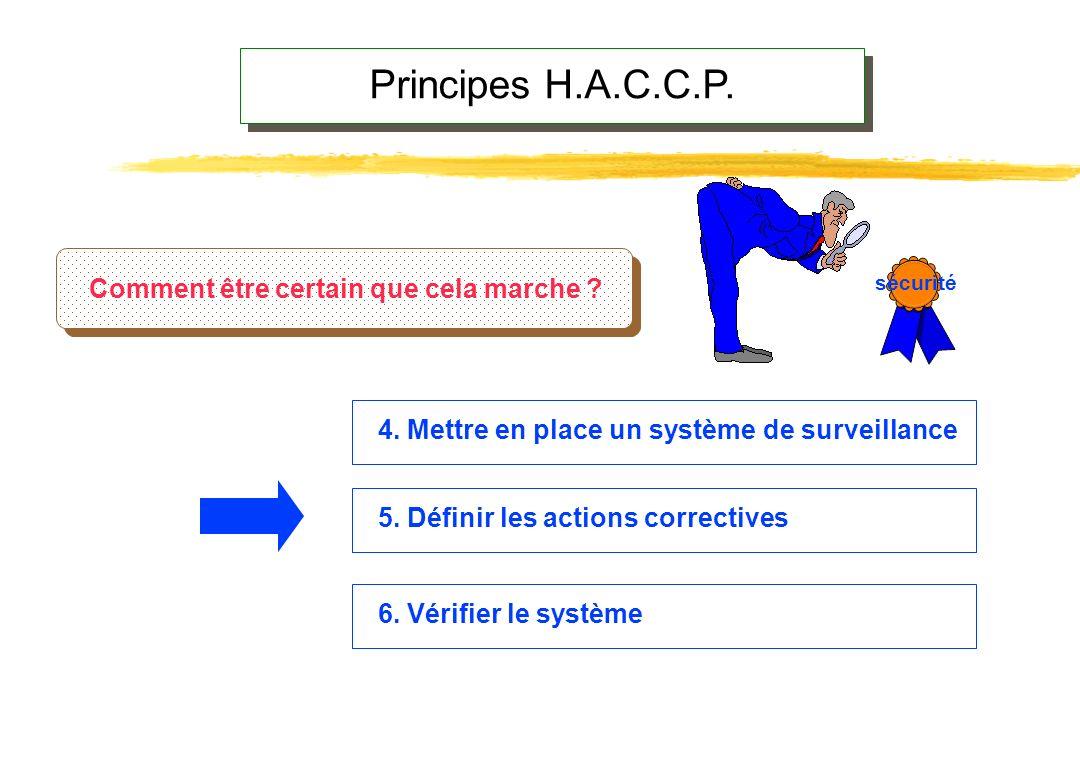 Principes H.A.C.C.P. Comment être certain que cela marche