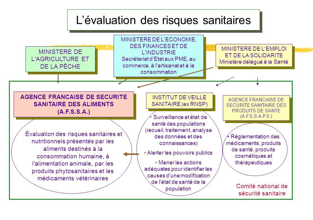 AGENCE FRANCAISE DE SECURITE SANITAIRE DES ALIMENTS (A.F.S.S.A.)