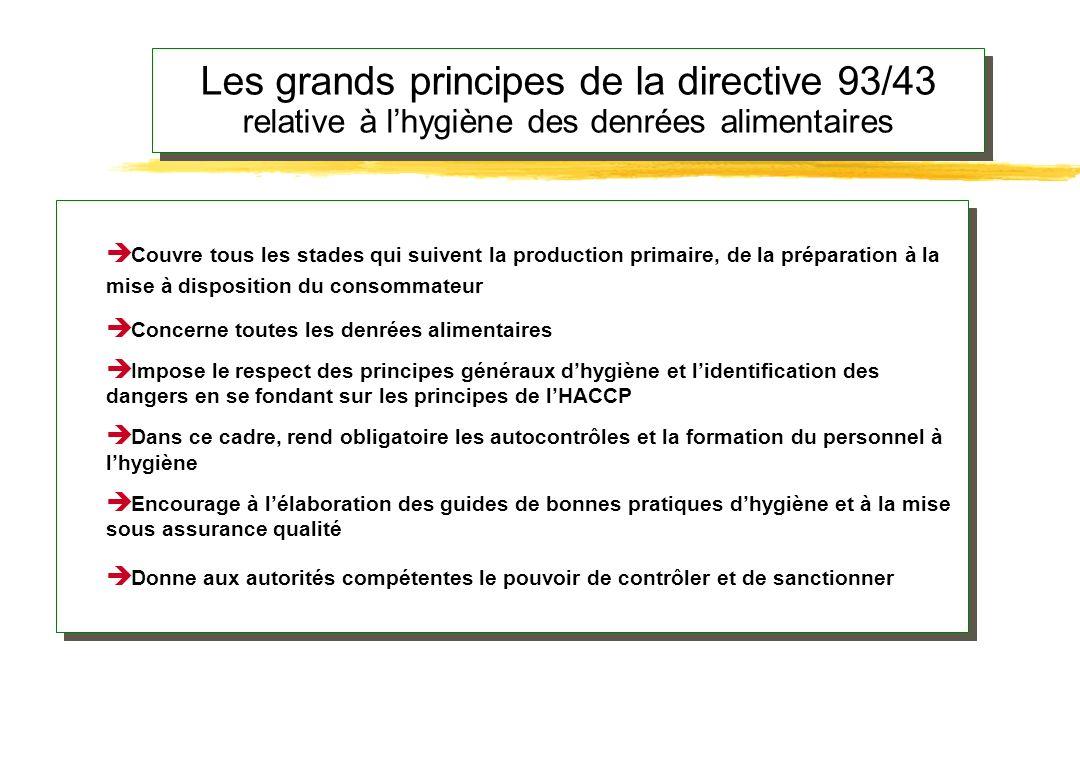 Les grands principes de la directive 93/43 relative à l'hygiène des denrées alimentaires