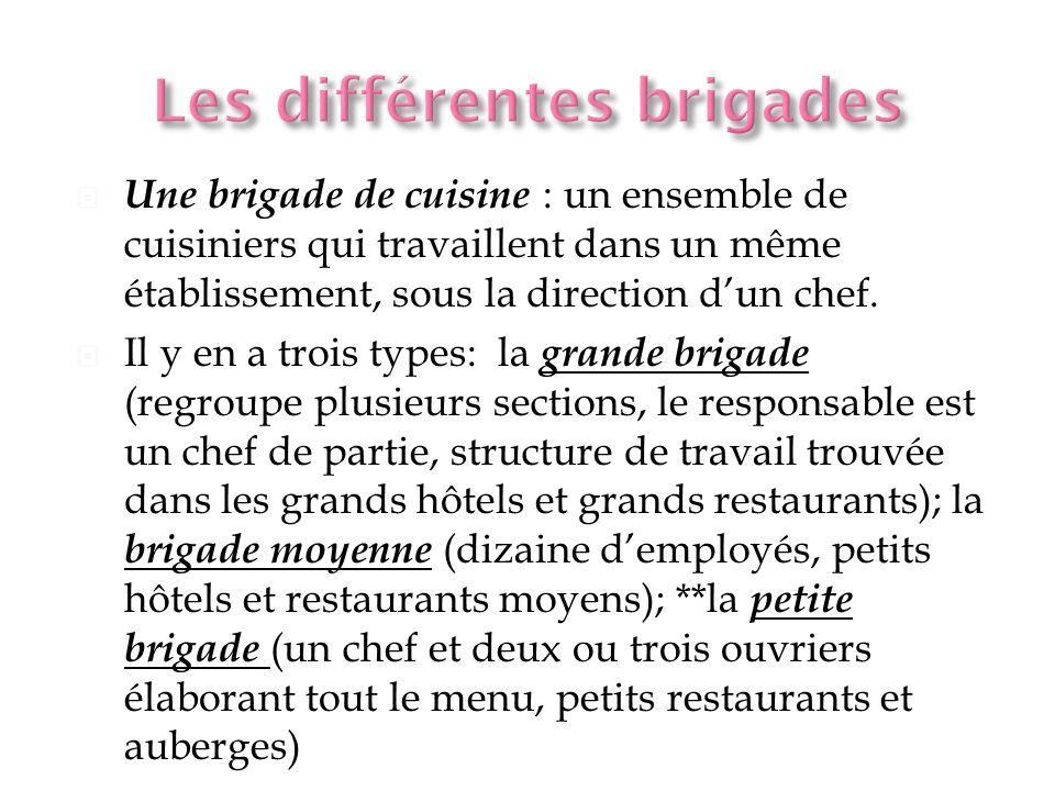 Les différentes brigades