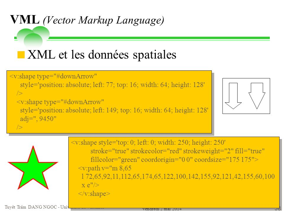 VML (Vector Markup Language)