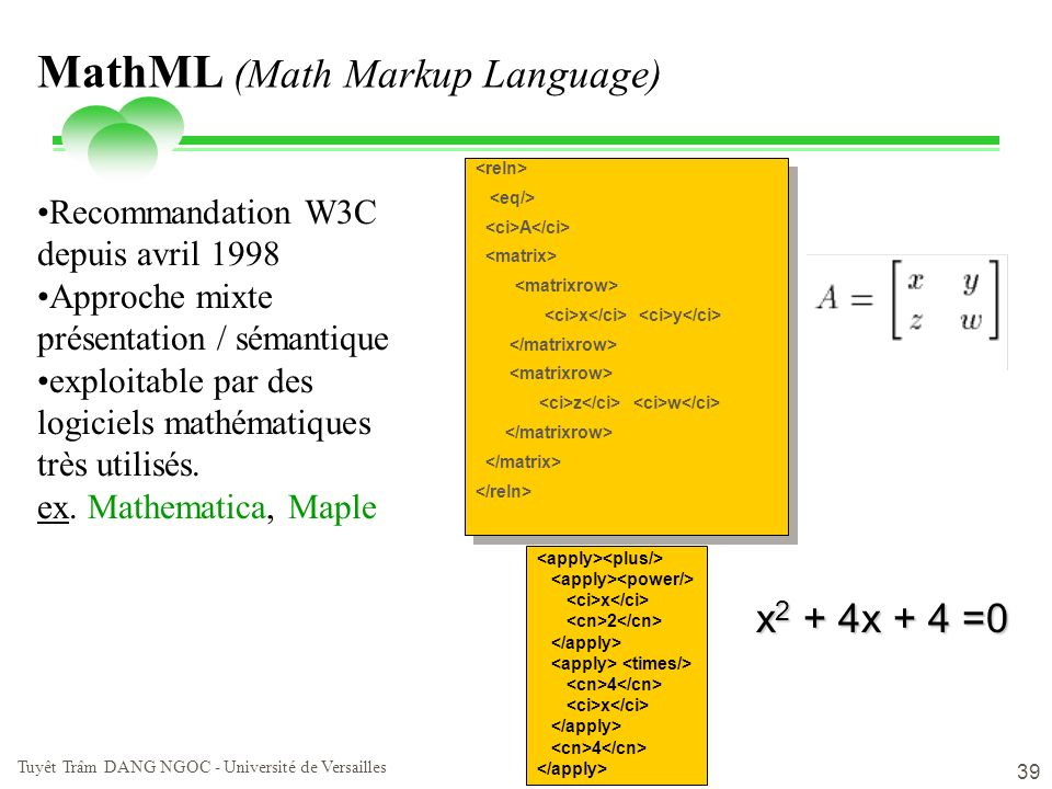 MathML (Math Markup Language)