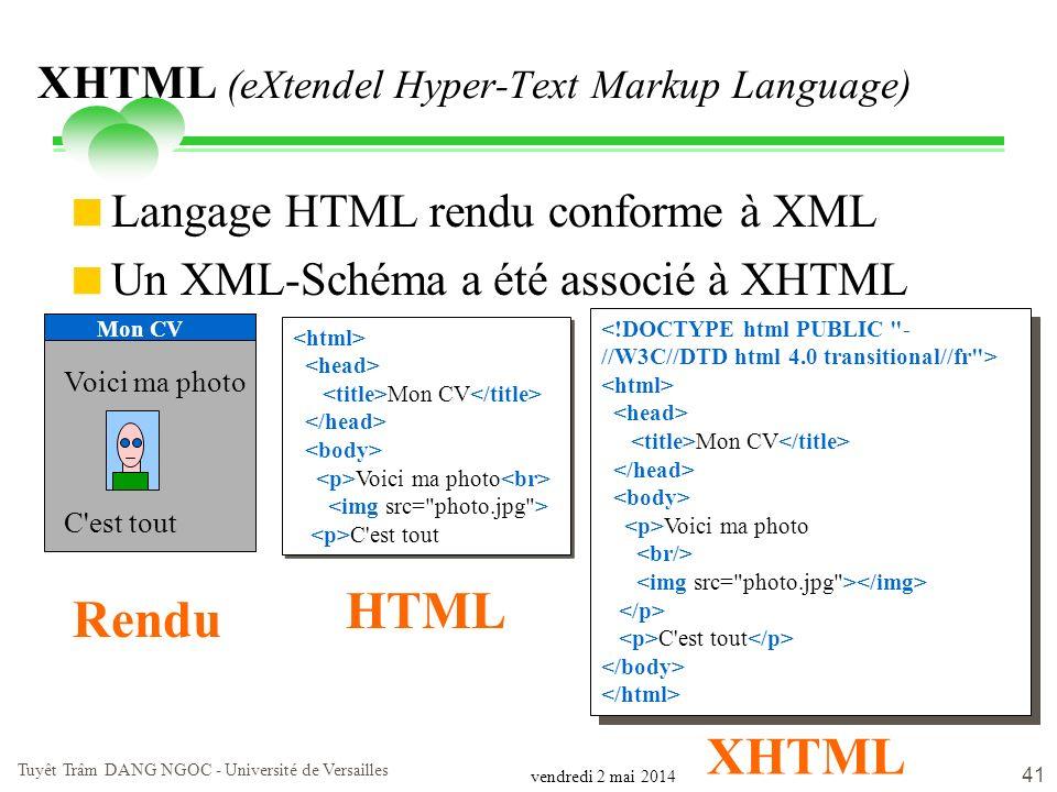 XHTML (eXtendel Hyper-Text Markup Language)