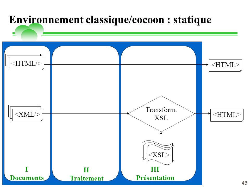 Environnement classique/cocoon : statique