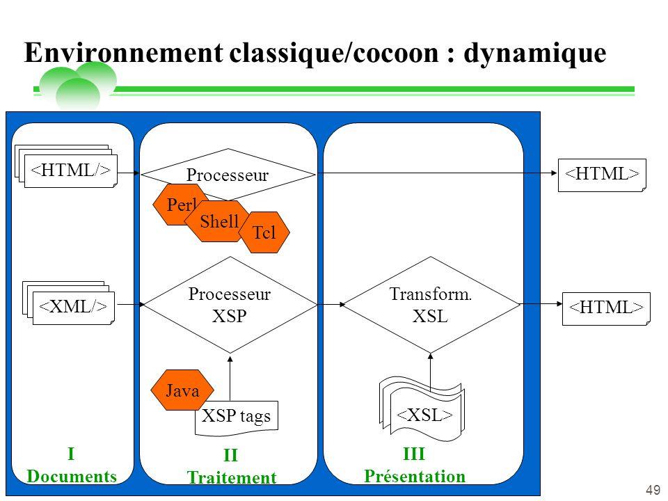 Environnement classique/cocoon : dynamique