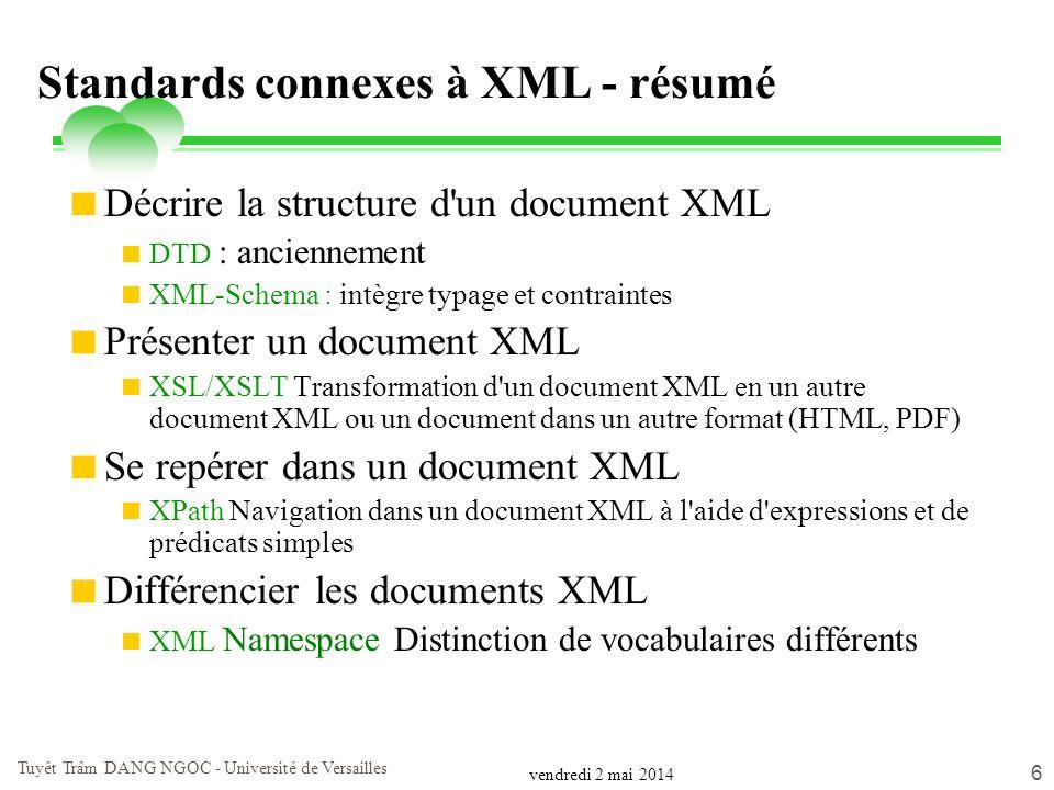 Standards connexes à XML - résumé