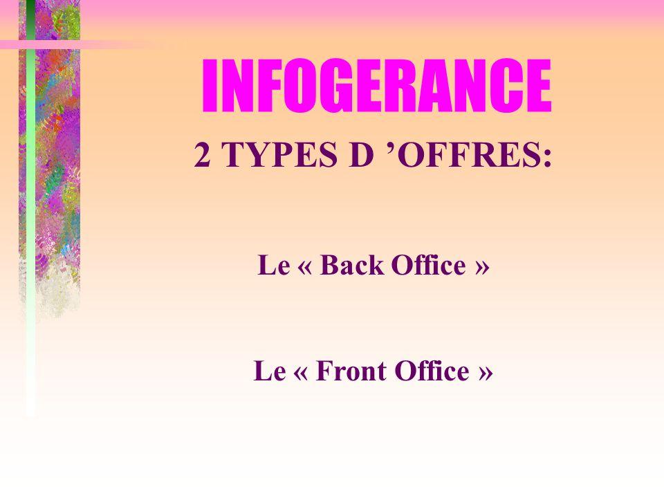 INFOGERANCE 2 TYPES D 'OFFRES: Le « Back Office » Le « Front Office »