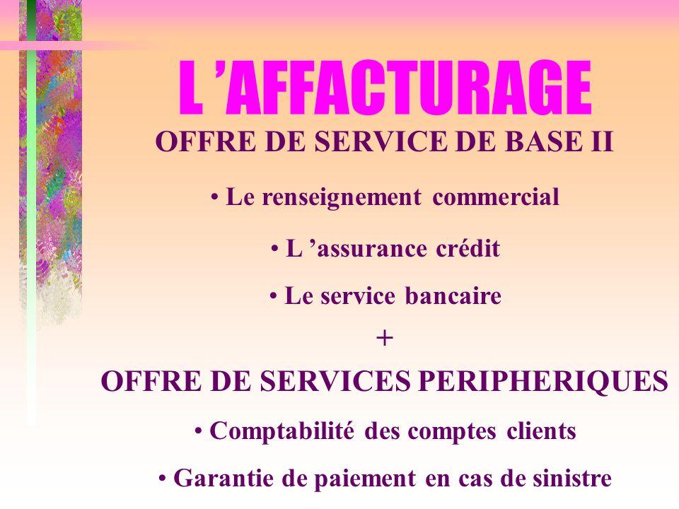 L 'AFFACTURAGE OFFRE DE SERVICE DE BASE II +