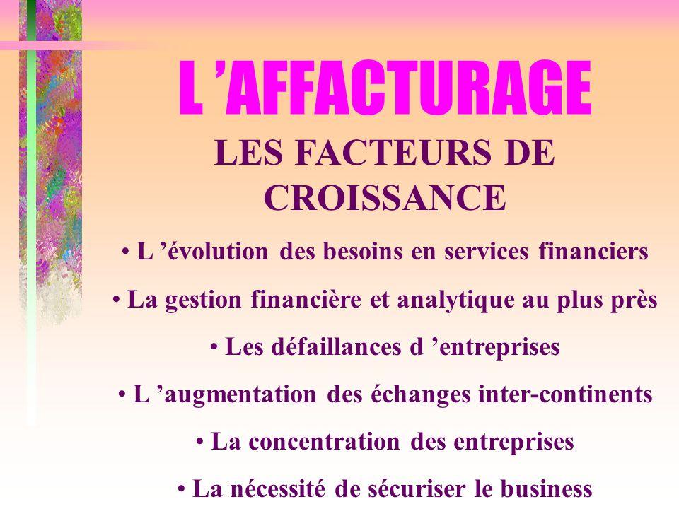 L 'AFFACTURAGE LES FACTEURS DE CROISSANCE