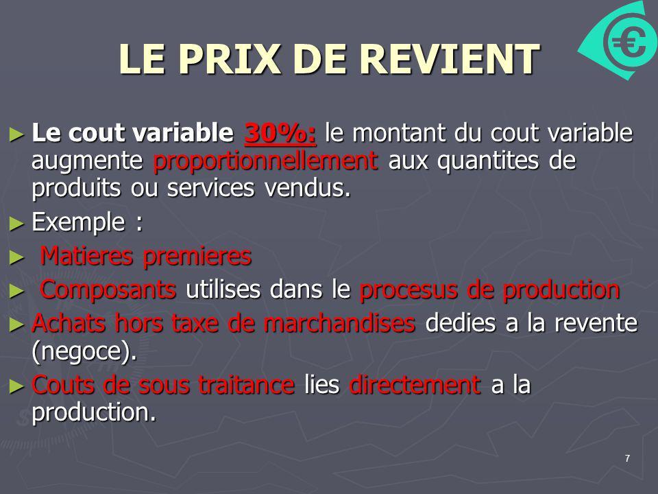 LE PRIX DE REVIENT Le cout variable 30%: le montant du cout variable augmente proportionnellement aux quantites de produits ou services vendus.