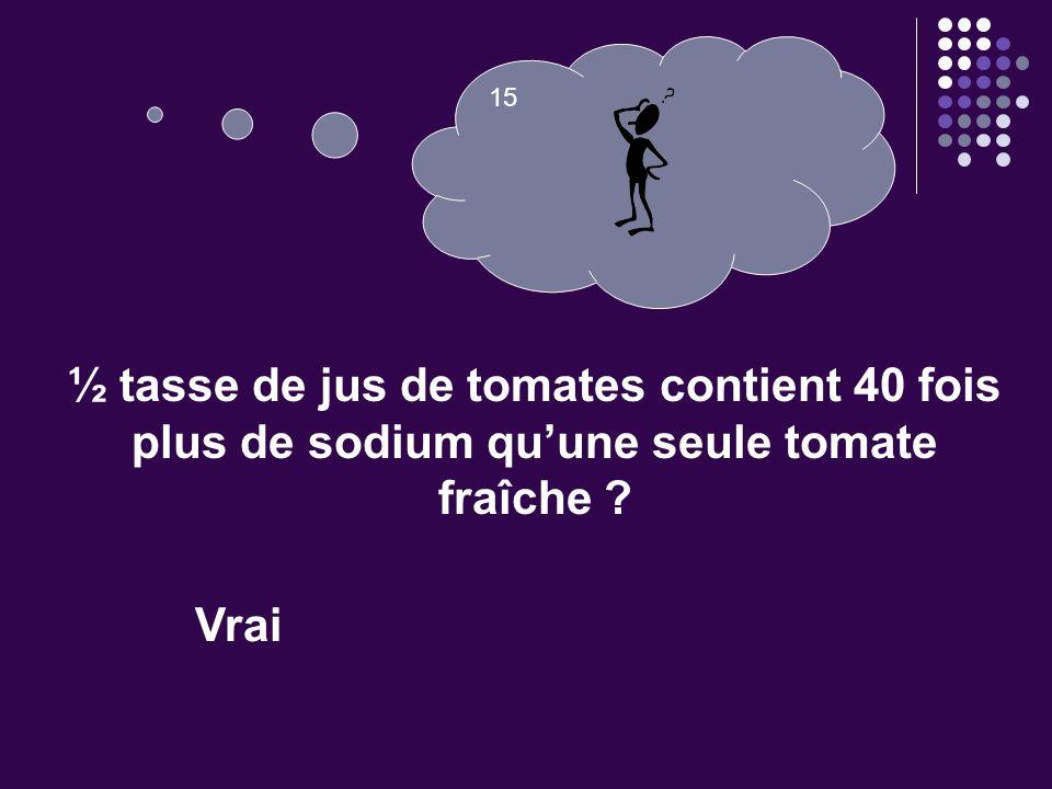 15 ½ tasse de jus de tomates contient 40 fois plus de sodium qu'une seule tomate fraîche Question 15.