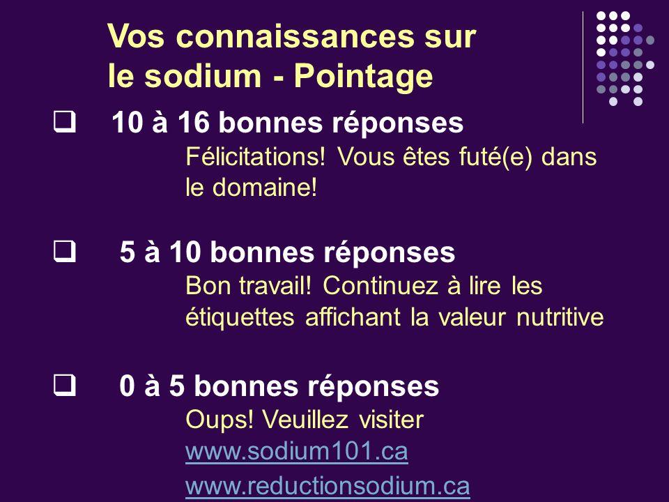 Vos connaissances sur le sodium - Pointage