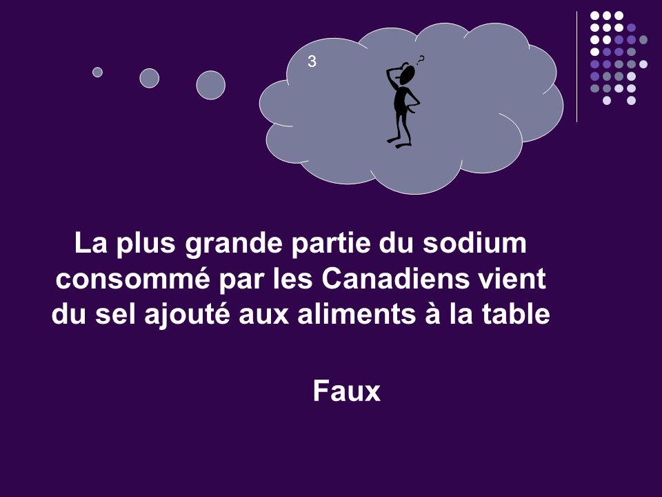 3 La plus grande partie du sodium consommé par les Canadiens vient du sel ajouté aux aliments à la table.