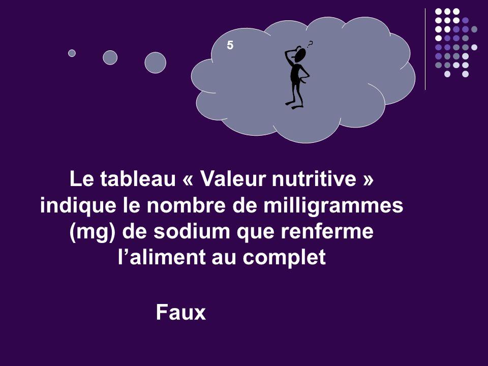 5 Le tableau « Valeur nutritive » indique le nombre de milligrammes (mg) de sodium que renferme l'aliment au complet.