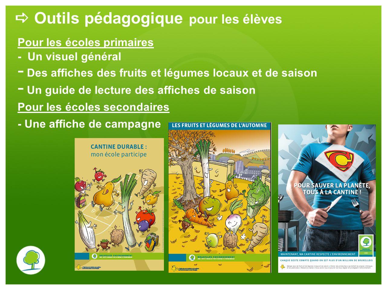  Outils pédagogique pour les élèves