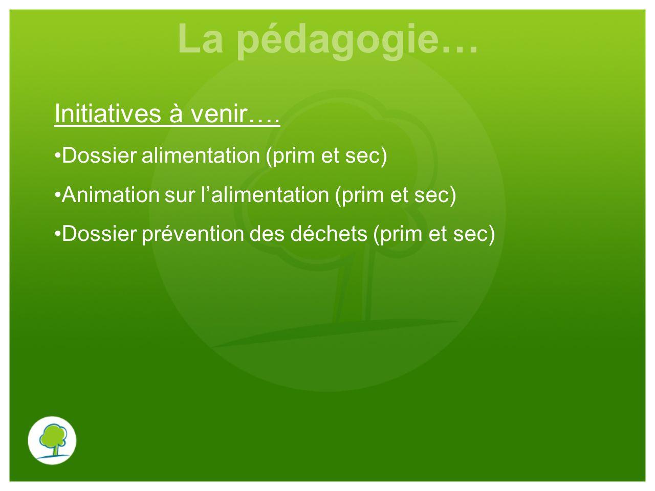 La pédagogie… Initiatives à venir…. Dossier alimentation (prim et sec)