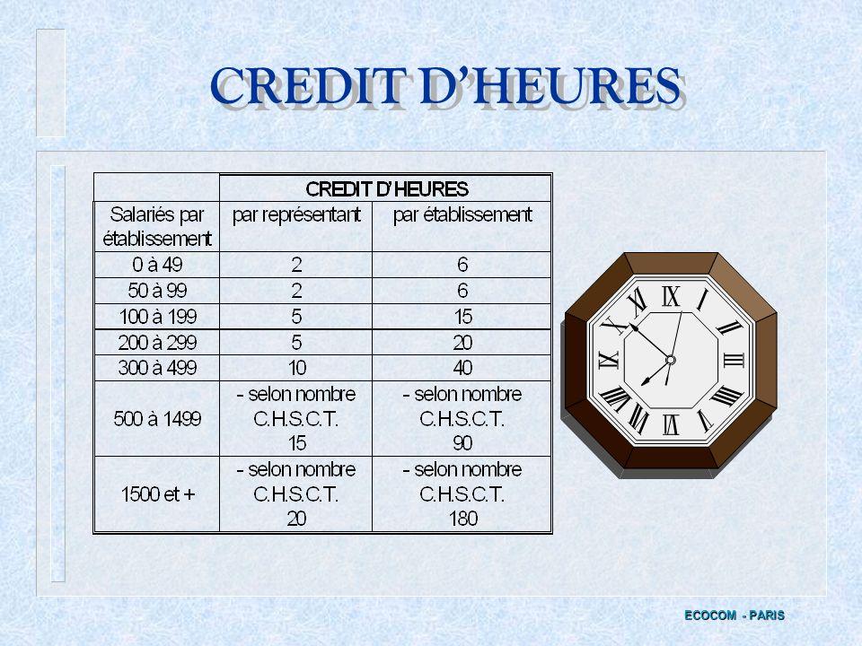 CREDIT D'HEURES ECOCOM - PARIS