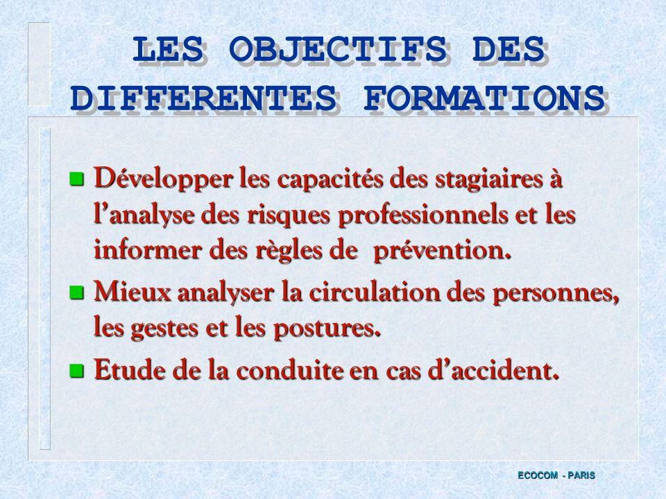 LES OBJECTIFS DES DIFFERENTES FORMATIONS