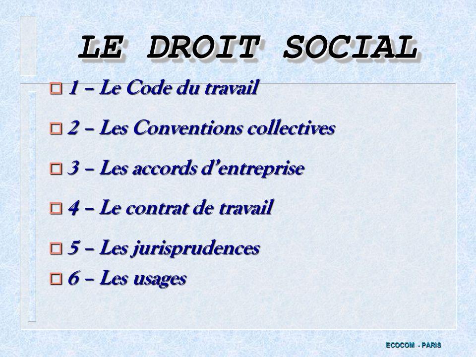 LE DROIT SOCIAL 1 – Le Code du travail 2 – Les Conventions collectives