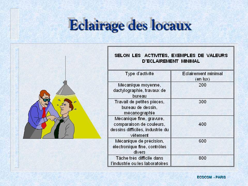 Eclairage des locaux ECOCOM - PARIS