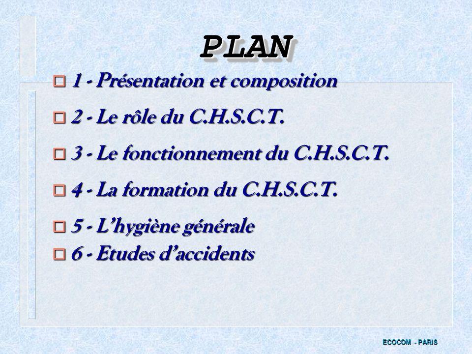 PLAN 1 - Présentation et composition 2 - Le rôle du C.H.S.C.T.