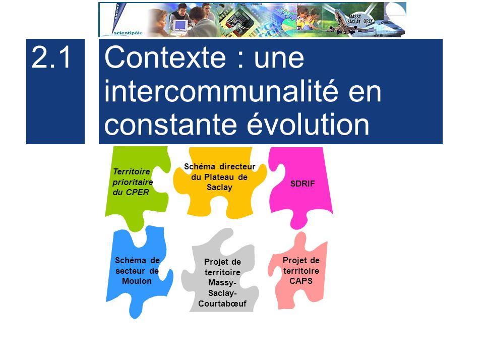 Contexte : une intercommunalité en constante évolution