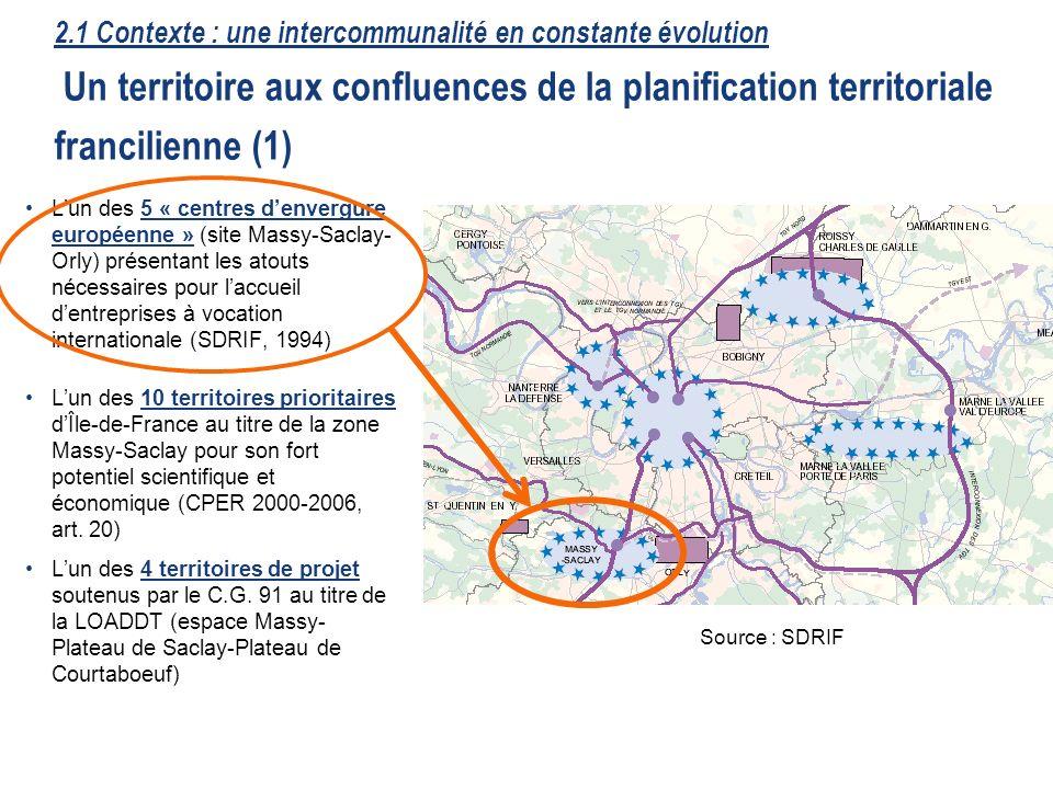 2.1 Contexte : une intercommunalité en constante évolution Un territoire aux confluences de la planification territoriale francilienne (1)
