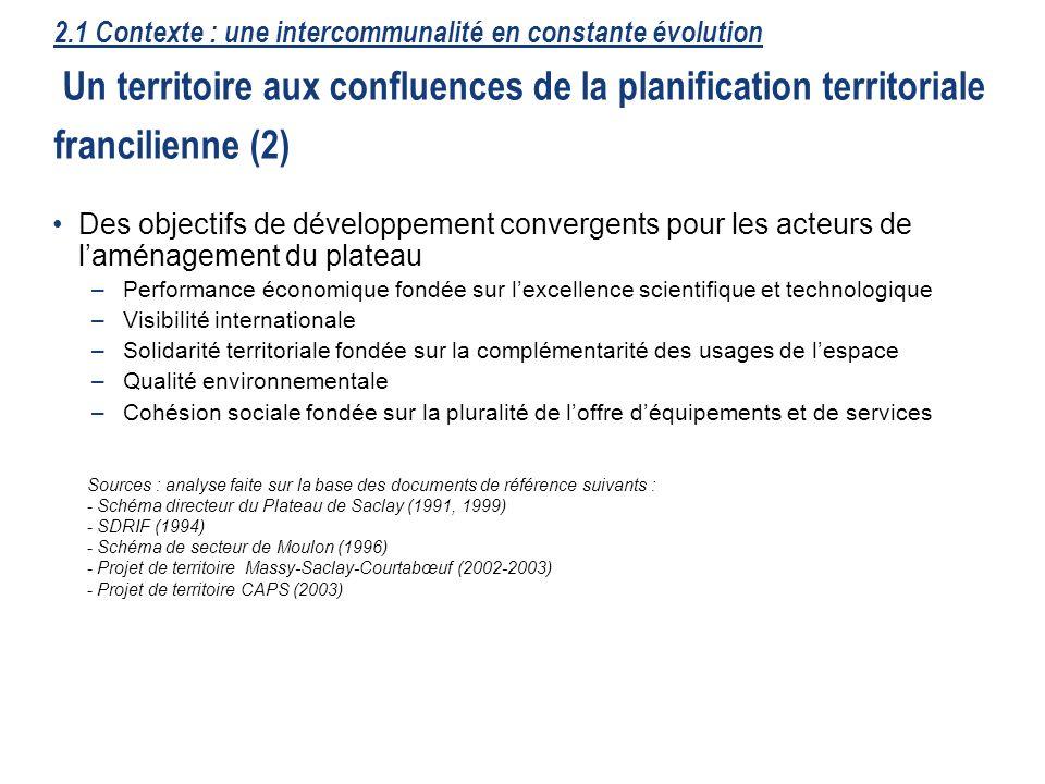 2.1 Contexte : une intercommunalité en constante évolution Un territoire aux confluences de la planification territoriale francilienne (2)