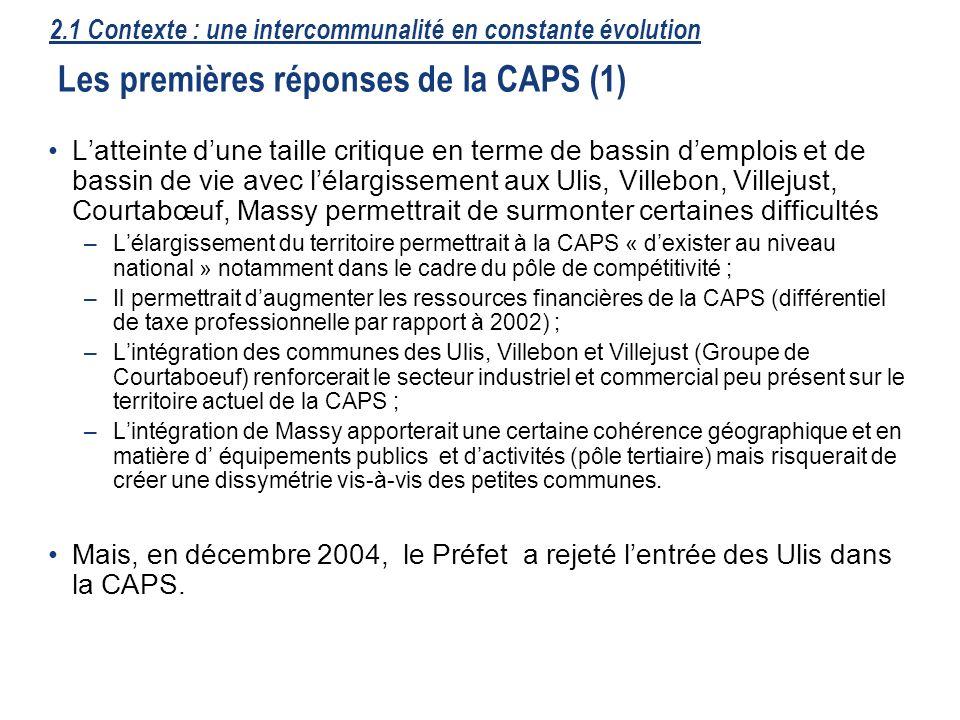 2.1 Contexte : une intercommunalité en constante évolution Les premières réponses de la CAPS (1)