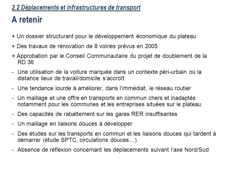 2.2 Déplacements et infrastructures de transport A retenir
