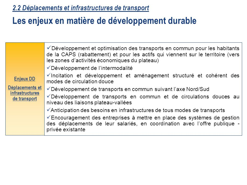 Déplacements et infrastructures de transport