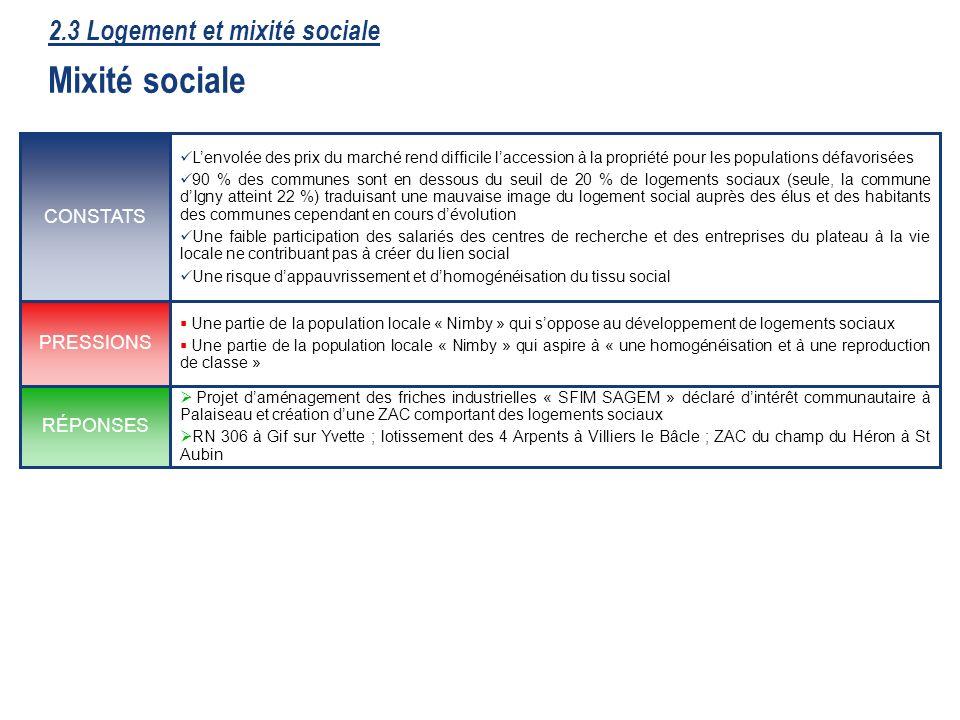 2.3 Logement et mixité sociale Mixité sociale