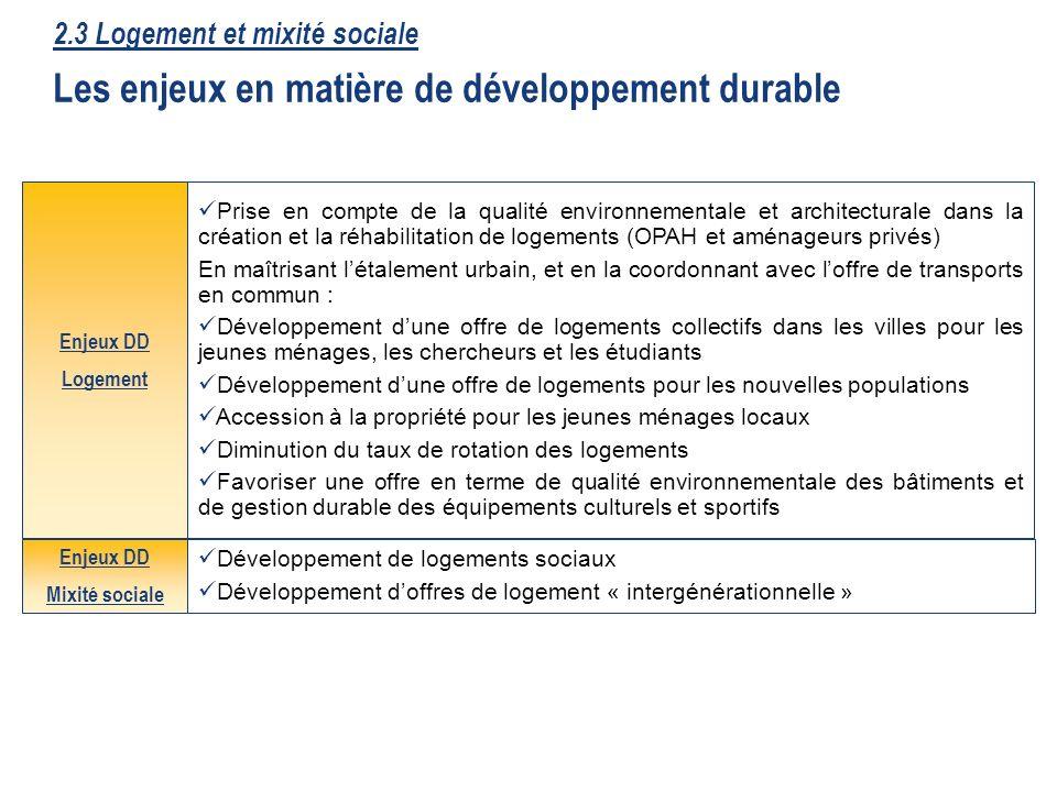 2.3 Logement et mixité sociale Les enjeux en matière de développement durable