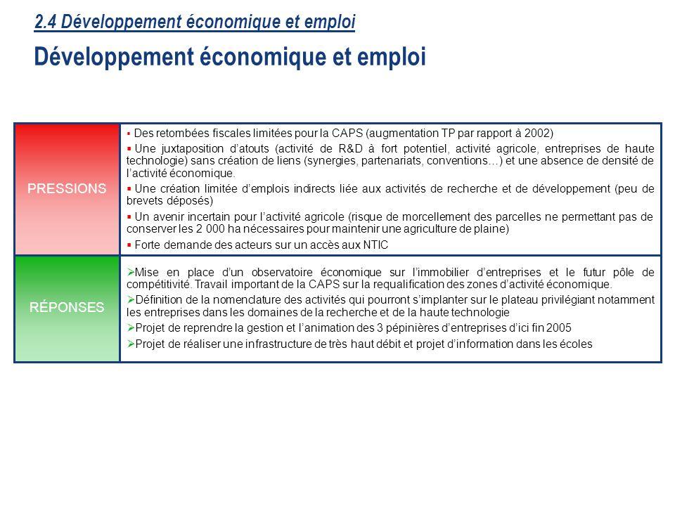 2.4 Développement économique et emploi Développement économique et emploi
