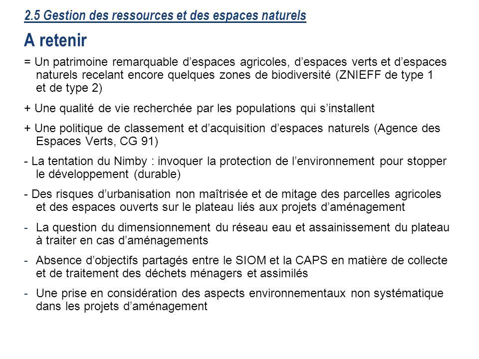 2.5 Gestion des ressources et des espaces naturels A retenir