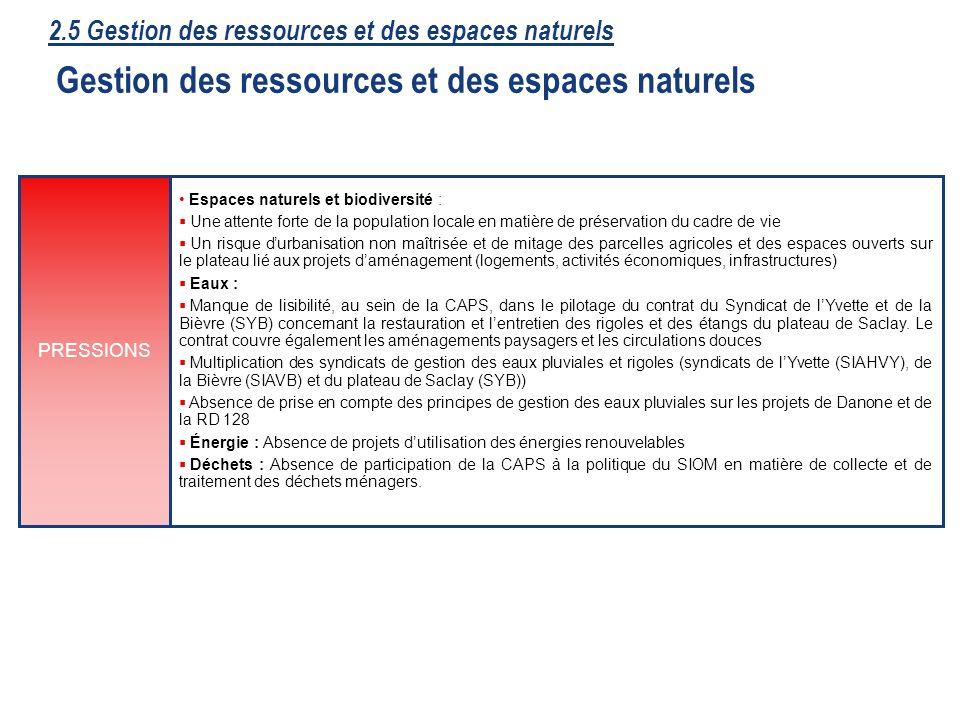2.5 Gestion des ressources et des espaces naturels Gestion des ressources et des espaces naturels