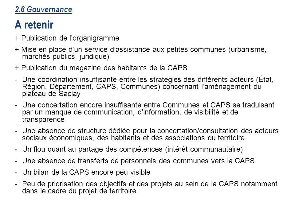 2.6 Gouvernance A retenir + Publication de l'organigramme