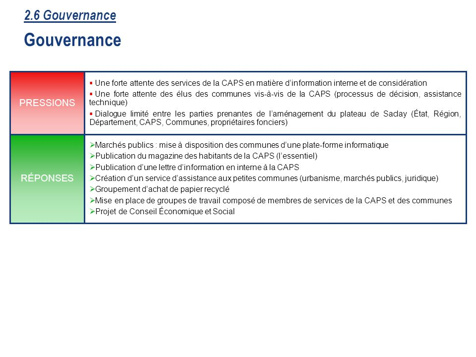 2.6 Gouvernance Gouvernance