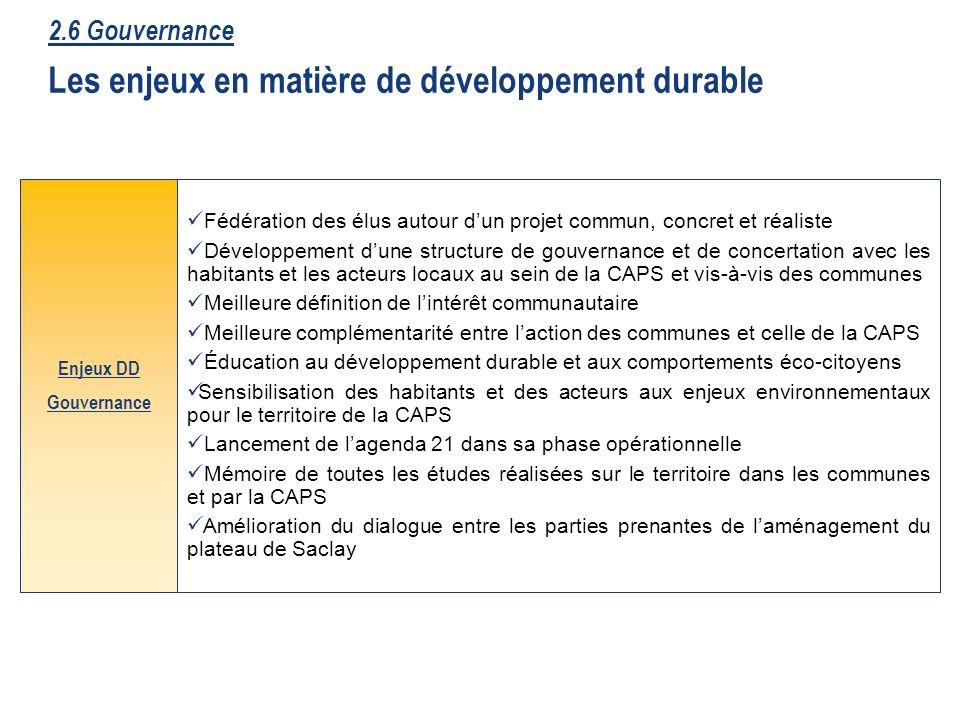 2.6 Gouvernance Les enjeux en matière de développement durable