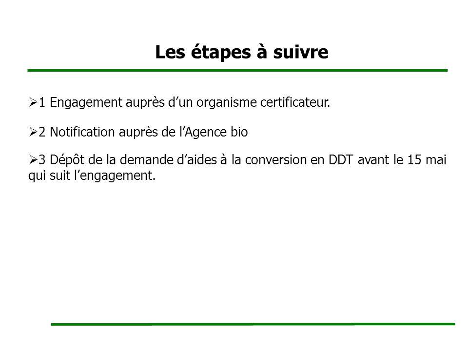 Les étapes à suivre 1 Engagement auprès d'un organisme certificateur.