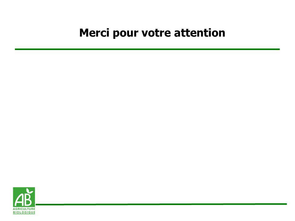 Merci pour votre attention