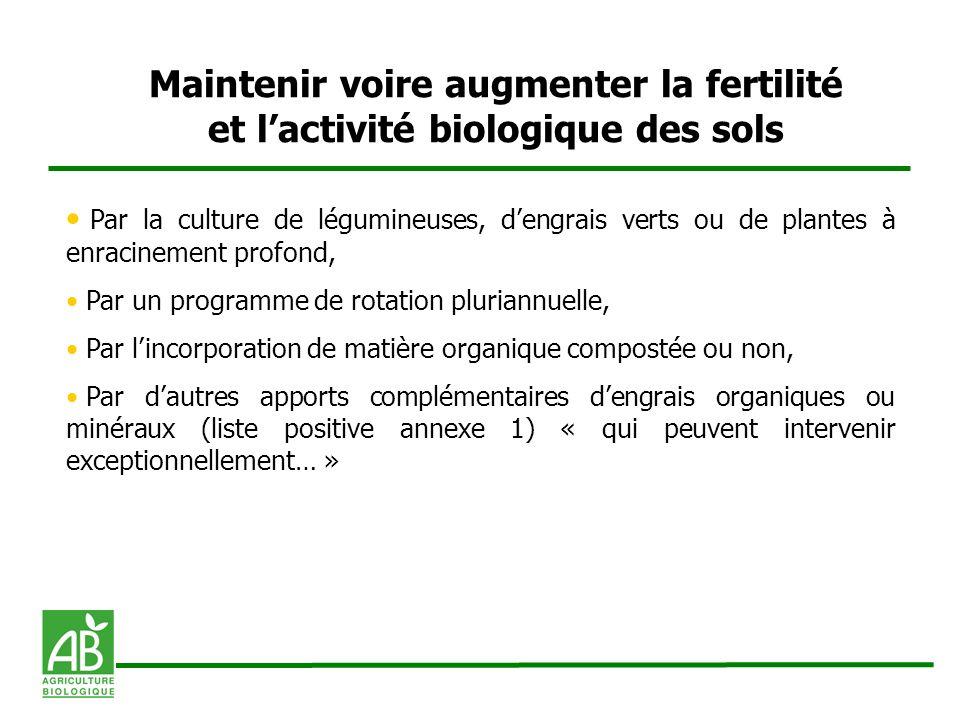 Maintenir voire augmenter la fertilité