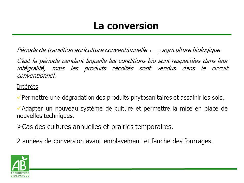 La conversion Cas des cultures annuelles et prairies temporaires.